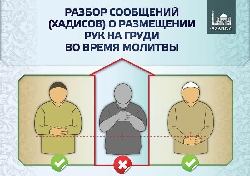 Разбор сообщений (хадисов) о размещении рук на груди во время молитвы