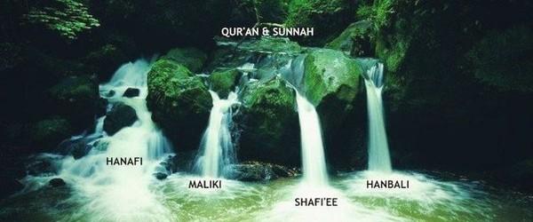Что такое Мазхаб?